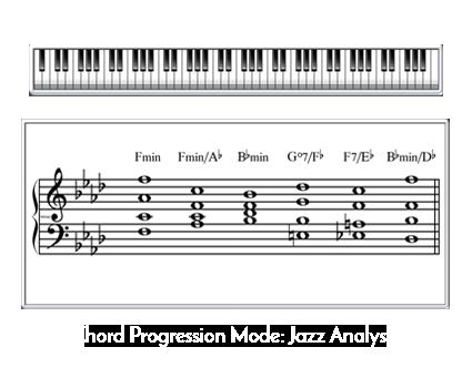 Classroom Maestro - Chord Progression Mode: Jazz Analysis