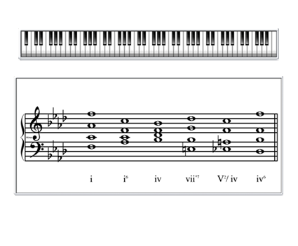 Classroom Maestro - Chord Progression Mode: Roman Numeral Analysis