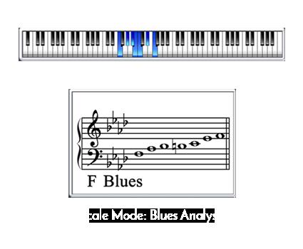 Classroom Maestro - Scale Mode: BluesAnalysis