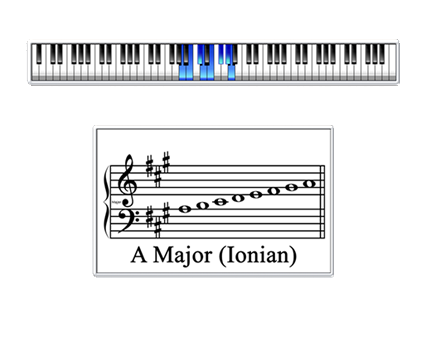 Classroom Maestro - Scale Mode Analysis