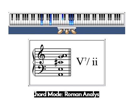 Classroom Maestro - Chord Mode - Roman