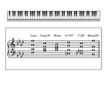 Classroom Maestro - Chord Progression Mode: Jazz Analysis