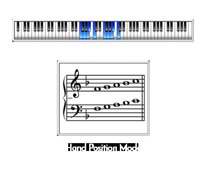 Classroom Maestro - Hand Position Mode
