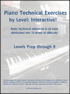 Piano Technical Exercises- Interactive! (Complete)